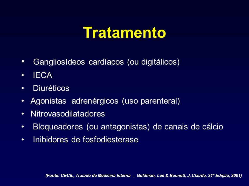 Tratamento Gangliosídeos cardíacos (ou digitálicos) IECA Diuréticos Agonistas adrenérgicos (uso parenteral) Nitrovasodilatadores Bloqueadores (ou anta