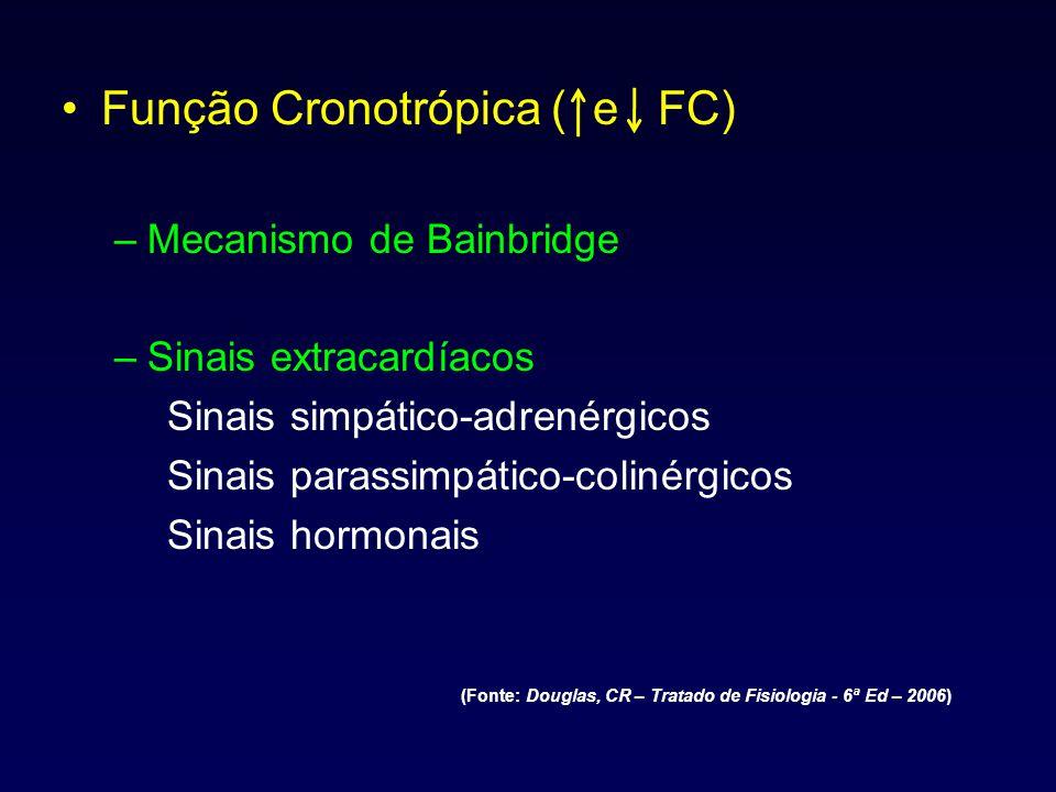 Função Cronotrópica ( e FC) –Mecanismo de Bainbridge –Sinais extracardíacos Sinais simpático-adrenérgicos Sinais parassimpático-colinérgicos Sinais ho