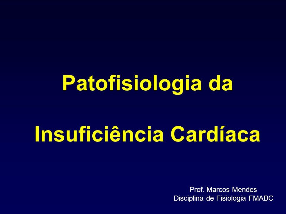 Patofisiologia da Insuficiência Cardíaca Prof. Marcos Mendes Disciplina de Fisiologia FMABC