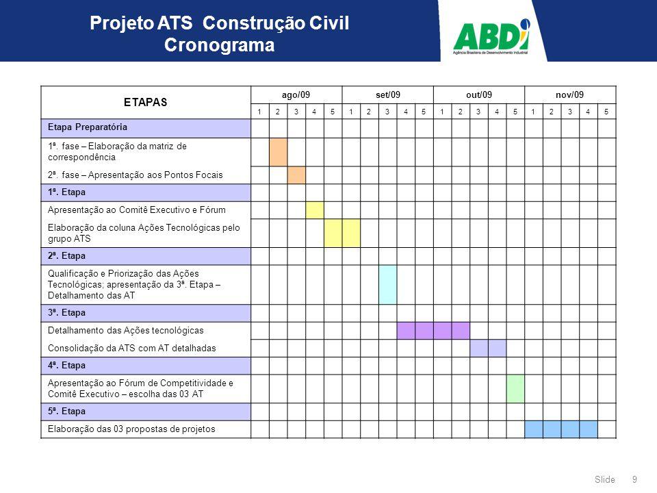 Slide 9 Projeto ATS Construção Civil Cronograma ETAPAS ago/09set/09out/09nov/09 12345123451234512345 Etapa Preparatória 1ª. fase – Elaboração da matri