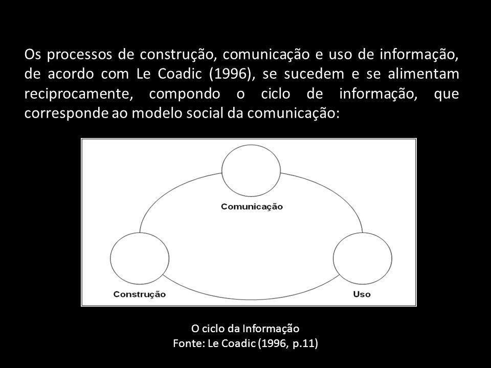 Os processos de construção, comunicação e uso de informação, de acordo com Le Coadic (1996), se sucedem e se alimentam reciprocamente, compondo o cicl