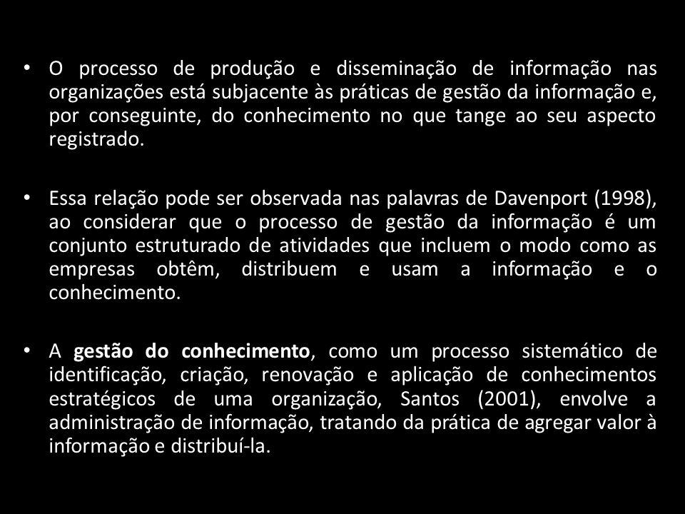 O processo de produção e disseminação de informação nas organizações está subjacente às práticas de gestão da informação e, por conseguinte, do conhec