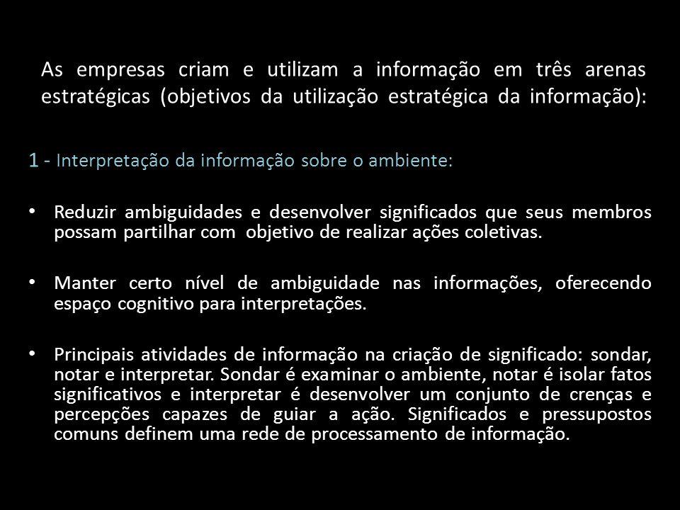 As empresas criam e utilizam a informação em três arenas estratégicas (objetivos da utilização estratégica da informação): 1 - Interpretação da inform