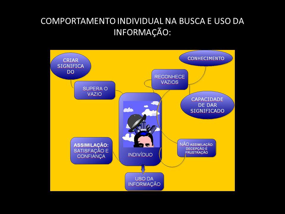 USABILIDADE DE PORTAIS CORPORATIVOS Heurística 3 - Controle do usuário Os usuários de qualquer sistema interativo esperam deter controle sobre o sistema, fazendo com que este responda as suas solicitações.