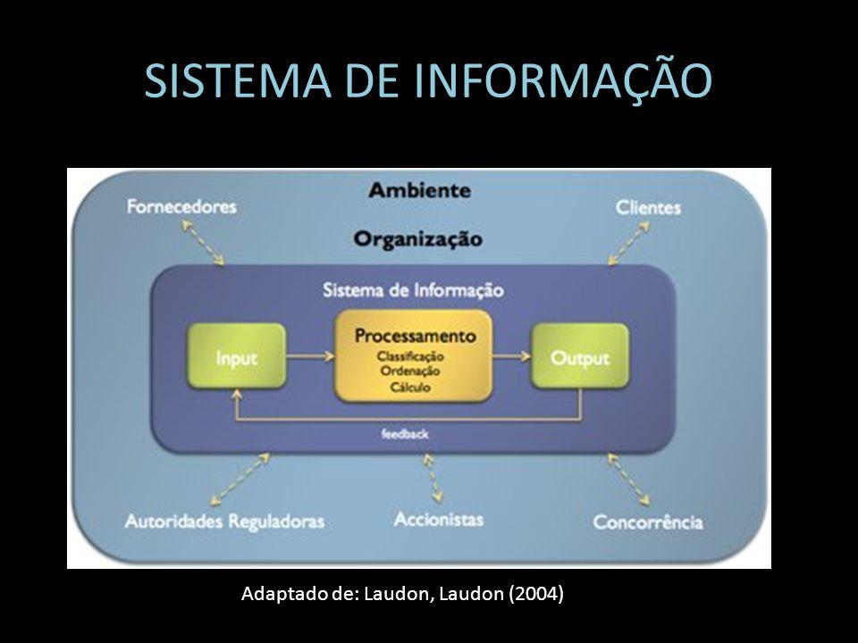 SISTEMA DE INFORMAÇÃO Adaptado de: Laudon, Laudon (2004)