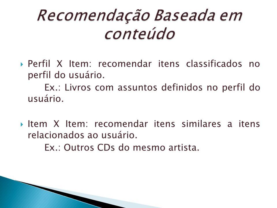 Perfil X Item: recomendar itens classificados no perfil do usuário. Ex.: Livros com assuntos definidos no perfil do usuário. Item X Item: recomendar i