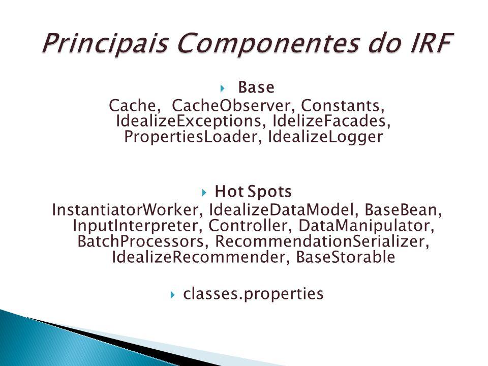 Base Cache, CacheObserver, Constants, IdealizeExceptions, IdelizeFacades, PropertiesLoader, IdealizeLogger Hot Spots InstantiatorWorker, IdealizeDataM