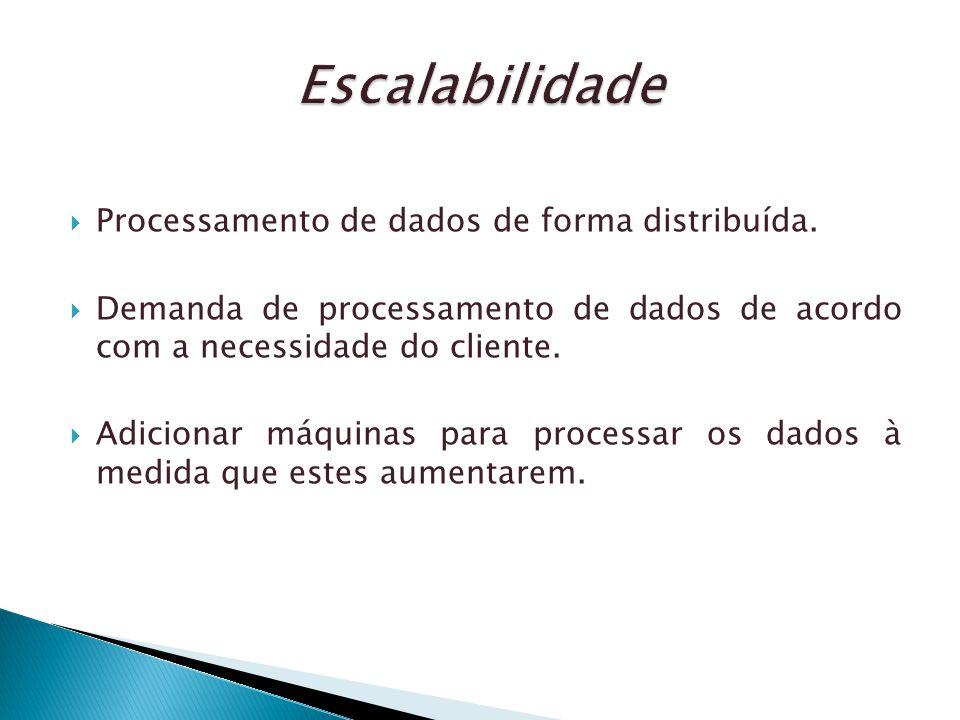 Processamento de dados de forma distribuída. Demanda de processamento de dados de acordo com a necessidade do cliente. Adicionar máquinas para process