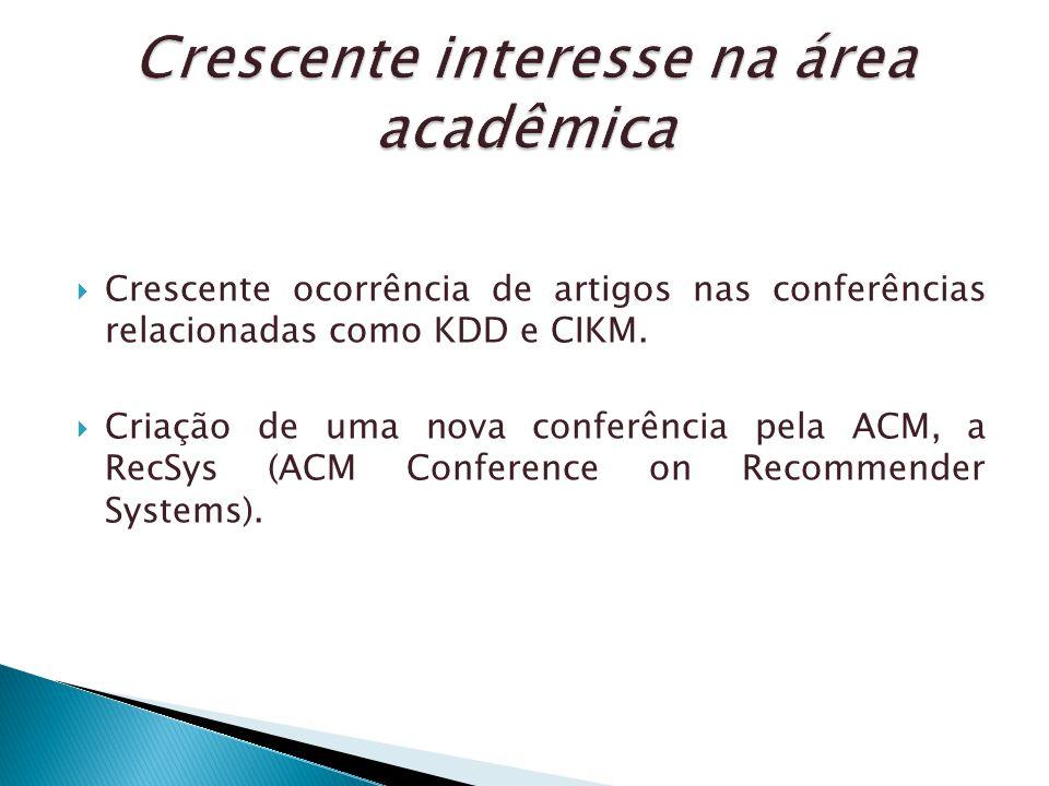Crescente ocorrência de artigos nas conferências relacionadas como KDD e CIKM. Criação de uma nova conferência pela ACM, a RecSys (ACM Conference on R