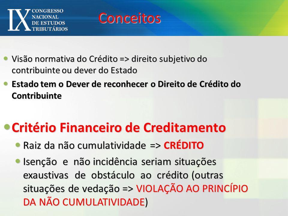 Conceitos Visão normativa do Crédito => direito subjetivo do contribuinte ou dever do Estado Visão normativa do Crédito => direito subjetivo do contri
