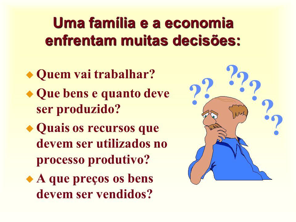A palavra Economia...