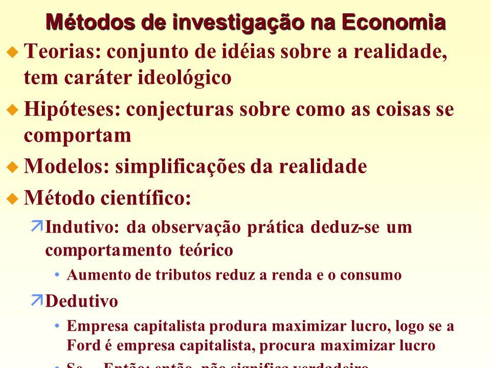 Problemas na investigação em Economia u Comportamento humano é imprevisível u Somos parte do problema...
