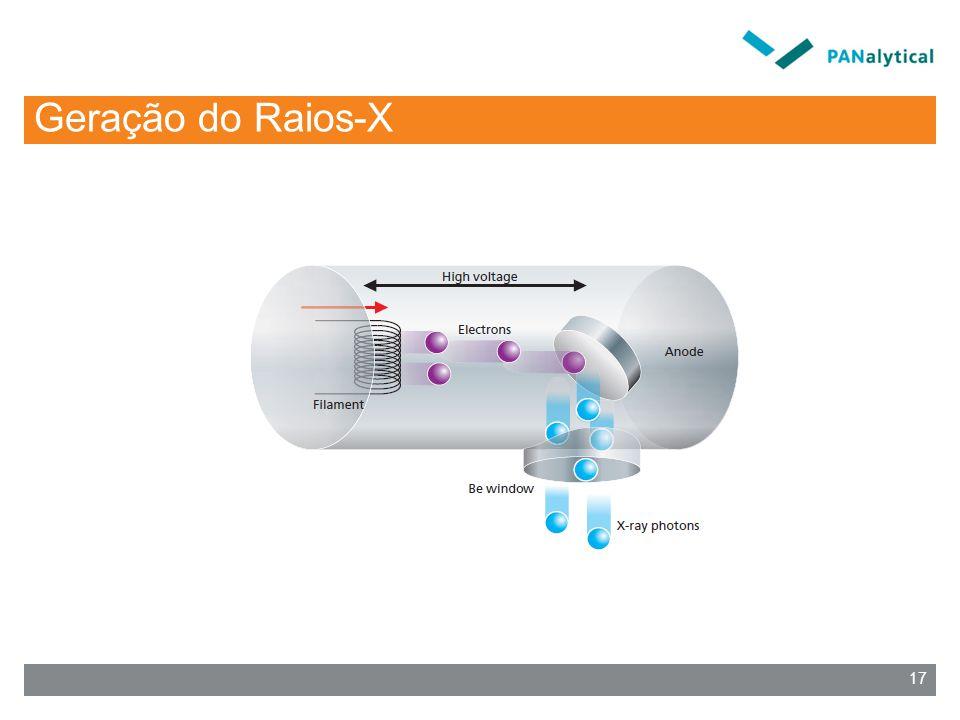 Geração do Raios-X 17