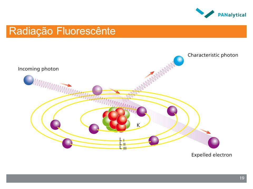 Radiação Fluorescênte 19