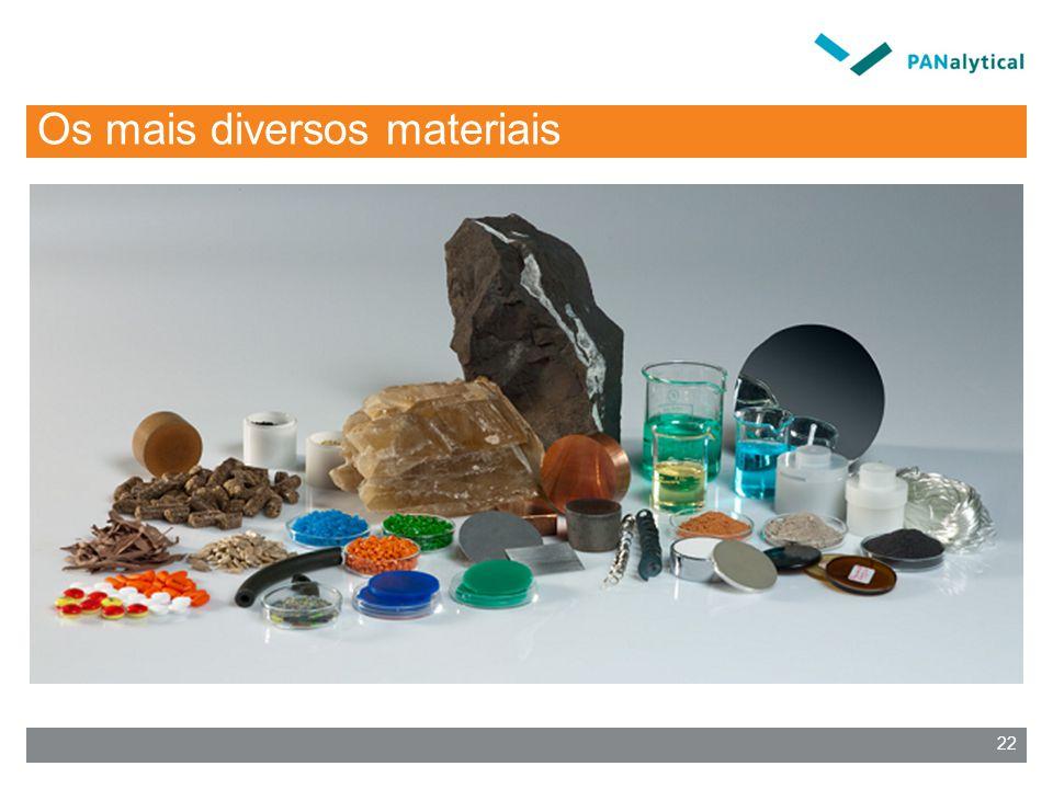 Os mais diversos materiais 22