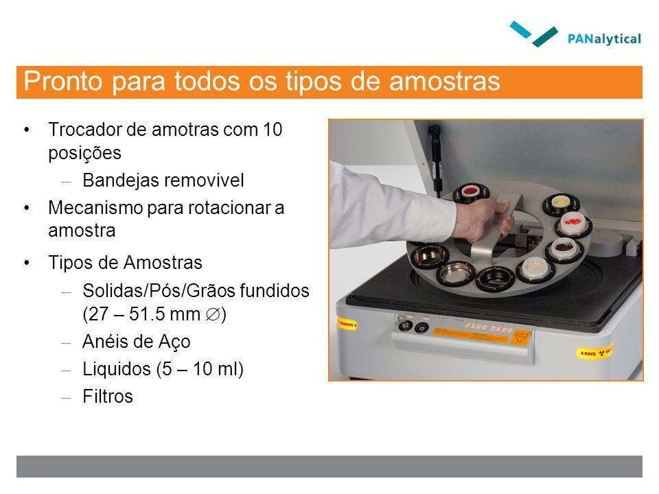 Pronto para todos os tipos de amostras Trocador de amotras com 10 posições – Bandejas removivel Mecanismo para rotacionar a amostra Tipos de Amostras – Solidas/Pós/Grãos fundidos (27 – 51.5 mm ) – Anéis de Aço – Liquidos (5 – 10 ml) – Filtros