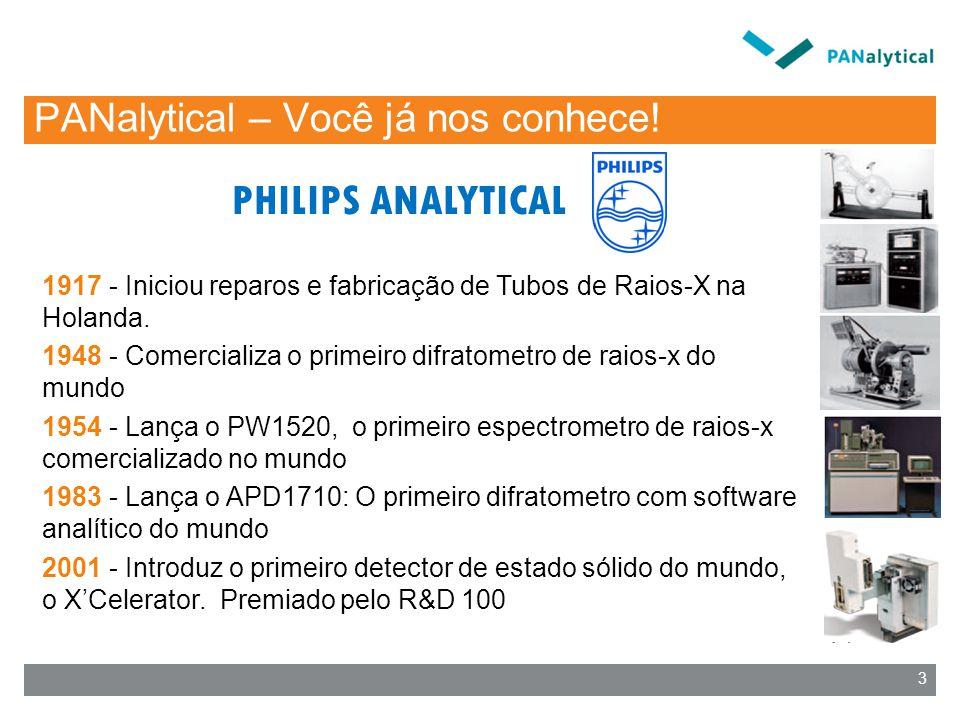 Em 19 de Setembro de 2002, a divisão Philips Analytical, passa a pertencer ao Grupo inglês Spectris Plc, e tem seu nome mudado para PANalytical 4