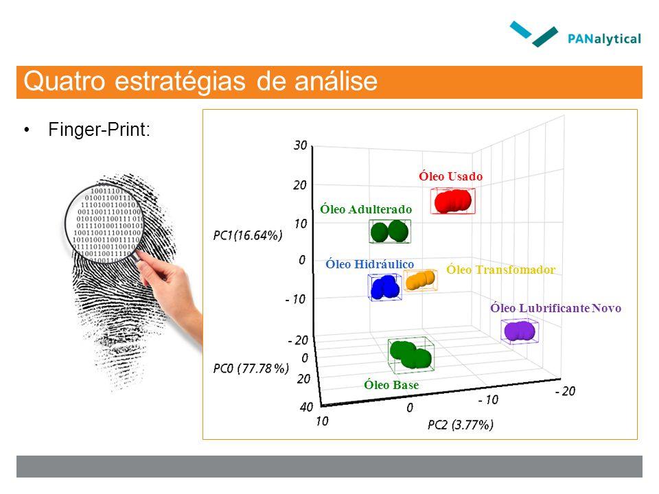 Quatro estratégias de análise Finger-Print: Óleo Base Óleo Usado Óleo Lubrificante Novo Óleo Transfomador Óleo Adulterado Óleo Hidráulico