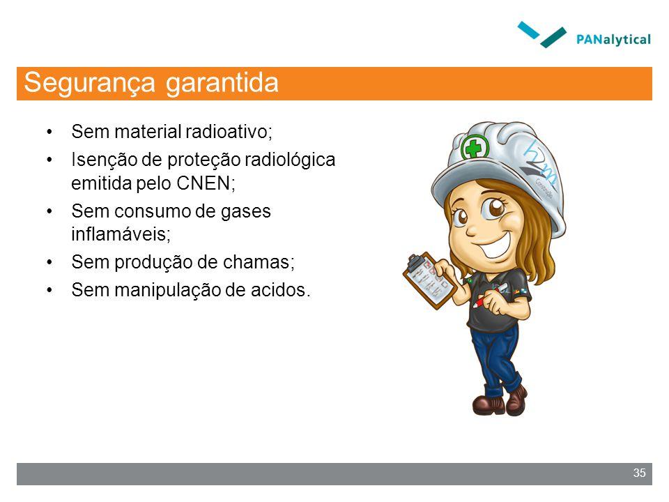 Segurança garantida 35 Sem material radioativo; Isenção de proteção radiológica emitida pelo CNEN; Sem consumo de gases inflamáveis; Sem produção de c