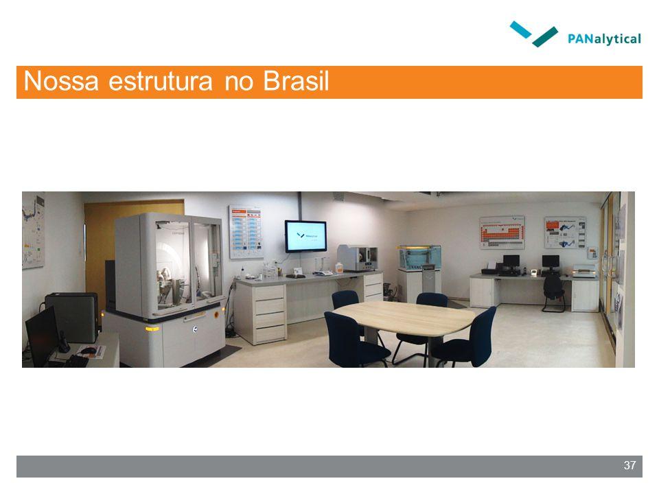 Nossa estrutura no Brasil 37