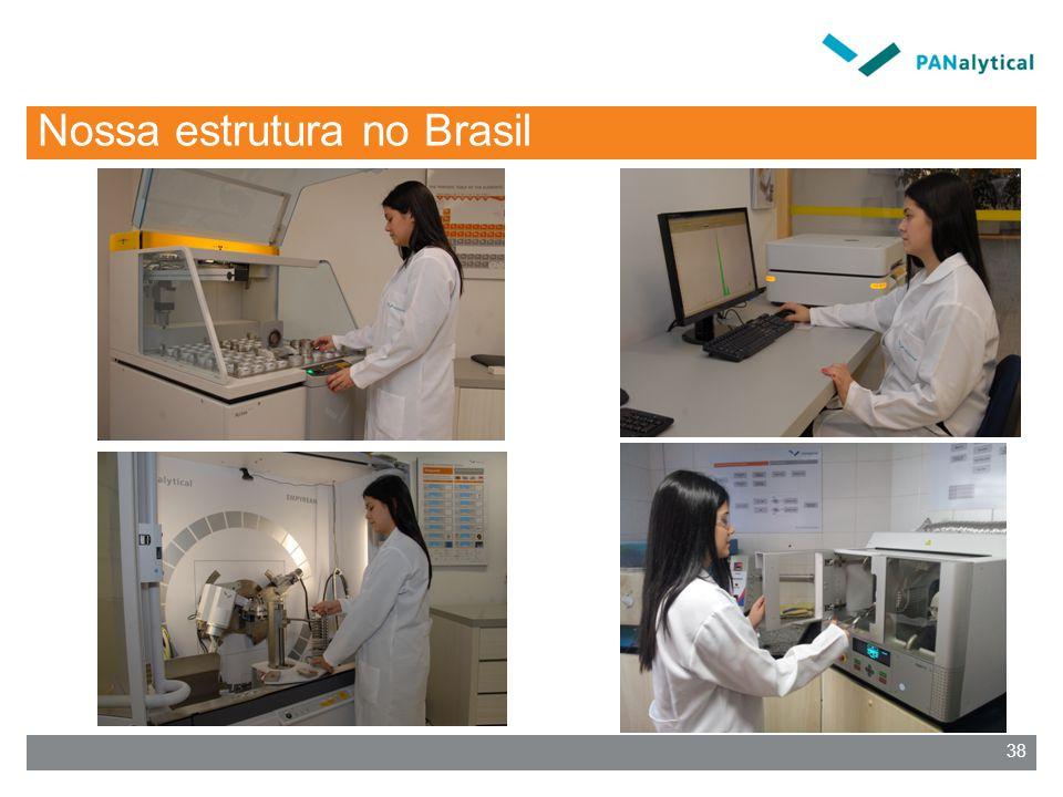 Nossa estrutura no Brasil 38