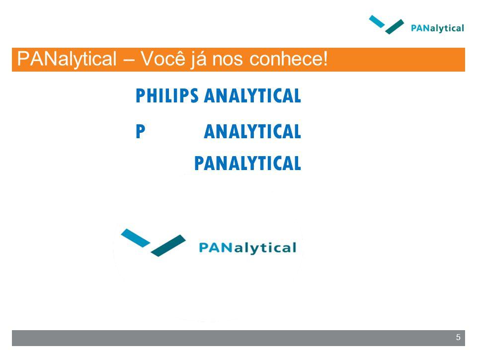 5 PANalytical – Você já nos conhece! PHILIPS ANALYTICAL PANALYTICAL