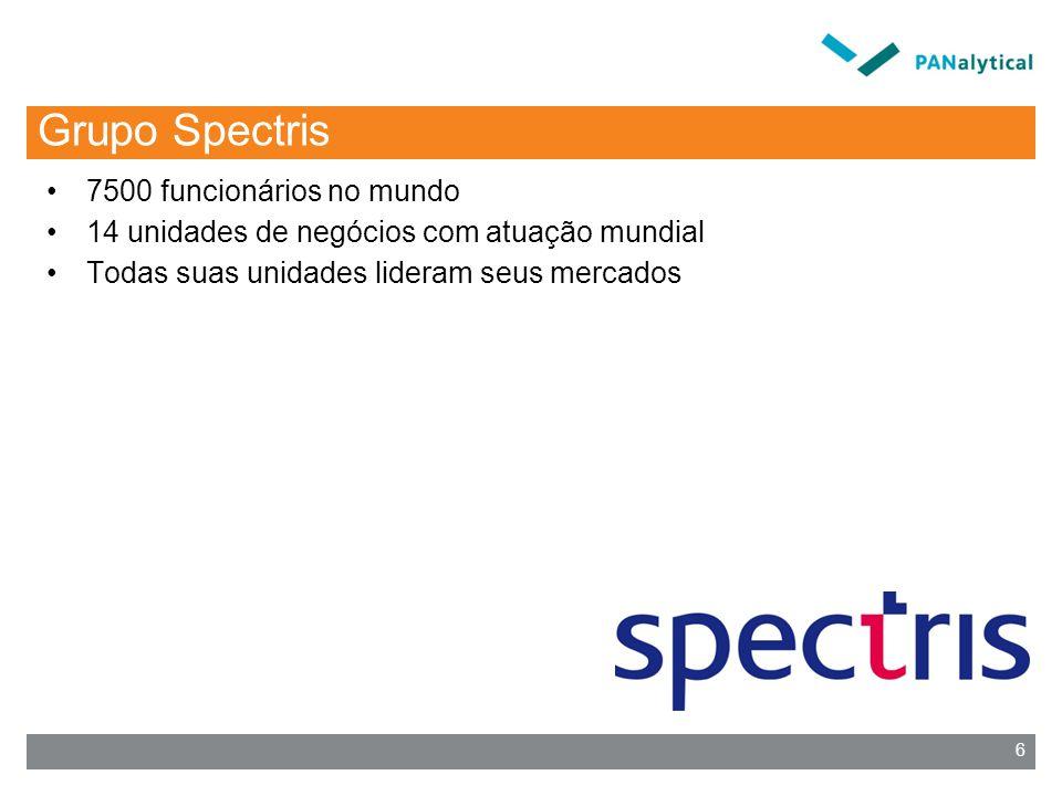 6 Grupo Spectris 7500 funcionários no mundo 14 unidades de negócios com atuação mundial Todas suas unidades lideram seus mercados
