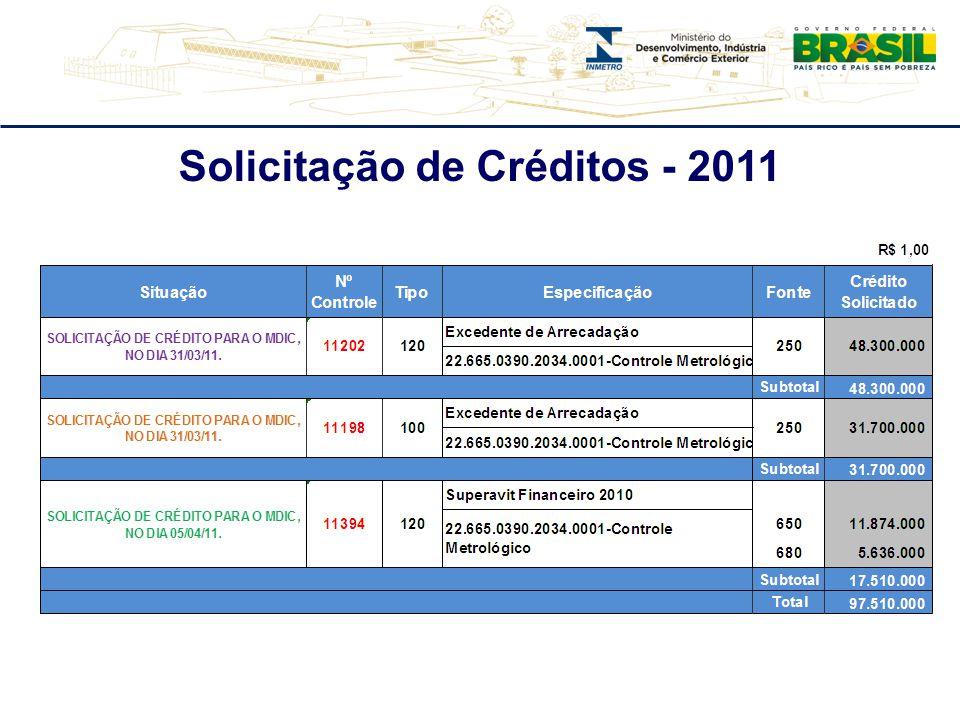 Solicitação de Créditos - 2011