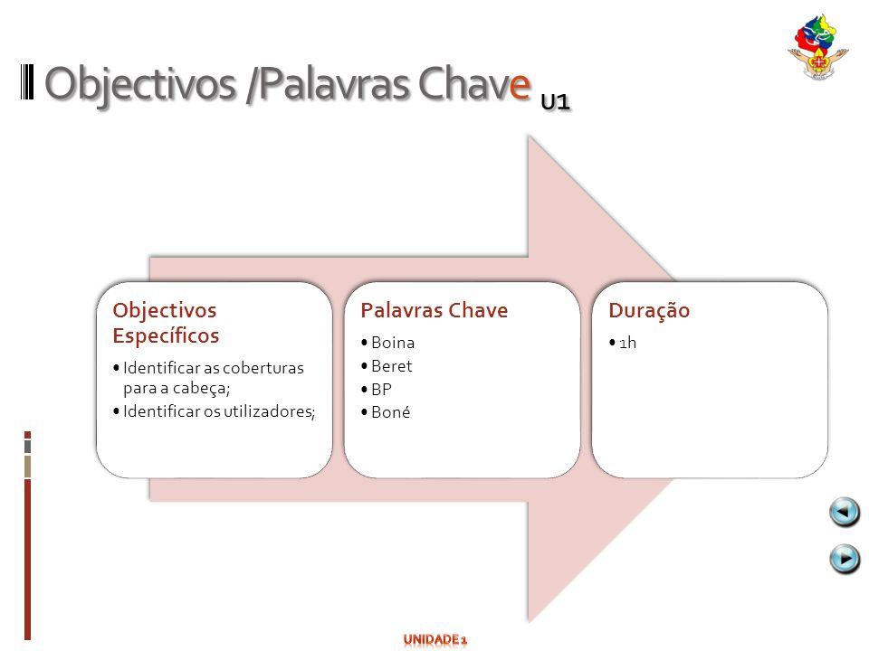 Objectivos /Palavras Chave u1 Objectivos Específicos Identificar as coberturas para a cabeça; Identificar os utilizadores; Palavras Chave Boina Beret
