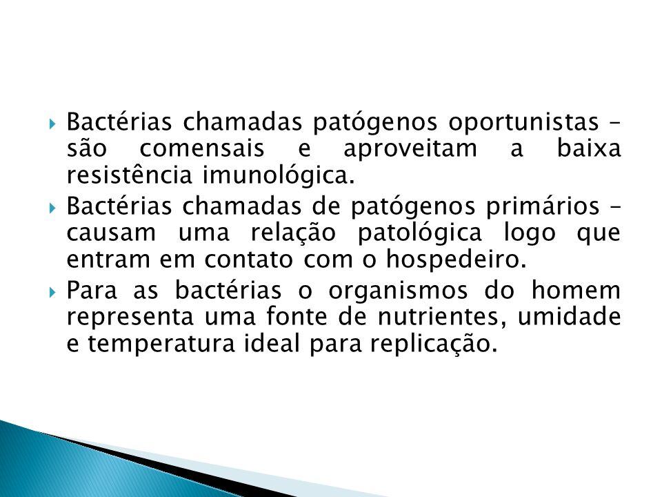 Bactérias chamadas patógenos oportunistas – são comensais e aproveitam a baixa resistência imunológica. Bactérias chamadas de patógenos primários – ca