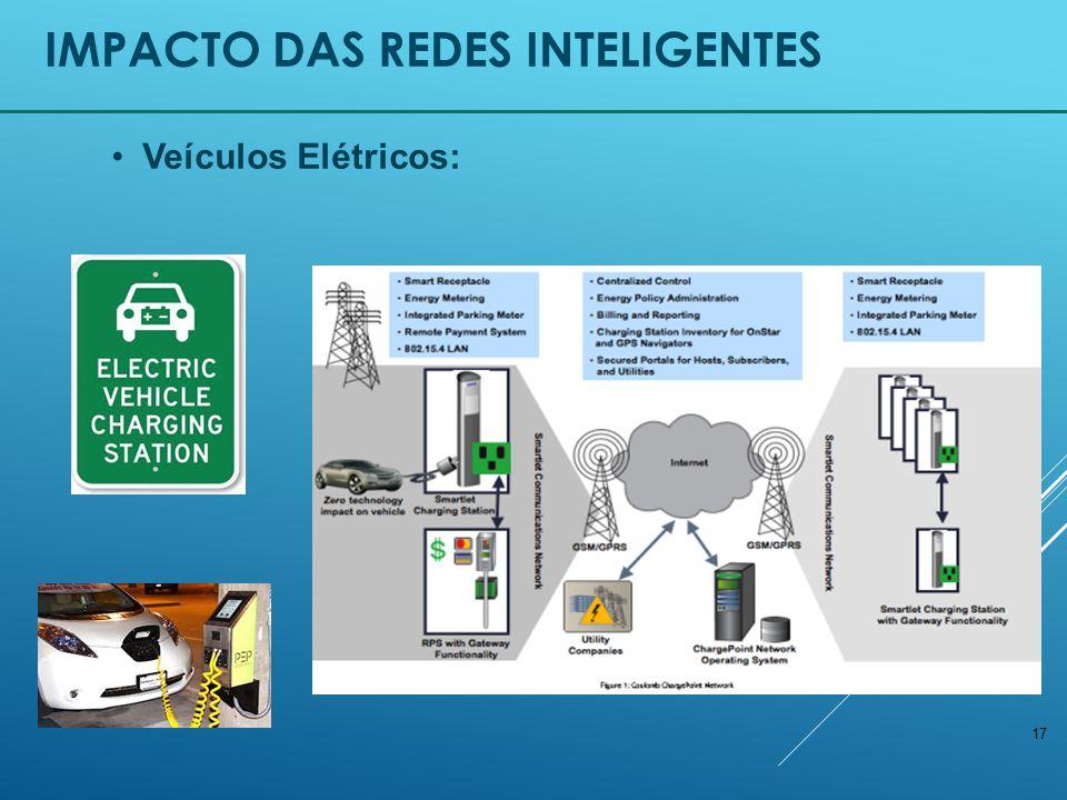 17 IMPACTO DAS REDES INTELIGENTES Veículos Elétricos: