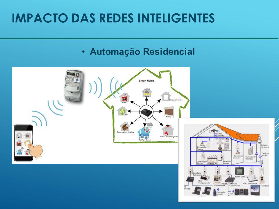 19 IMPACTO DAS REDES INTELIGENTES Automação Residencial