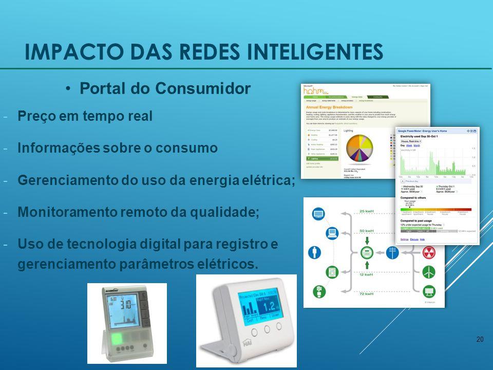 20 IMPACTO DAS REDES INTELIGENTES Portal do Consumidor -Preço em tempo real -Informações sobre o consumo -Gerenciamento do uso da energia elétrica; -Monitoramento remoto da qualidade; -Uso de tecnologia digital para registro e gerenciamento parâmetros elétricos.