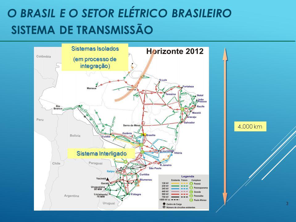 3 SISTEMA DE TRANSMISSÃO 4.000 km Sistema Interligado Sistemas Isolados (em processo de integração) Sistema Interligado O BRASIL E O SETOR ELÉTRICO BRASILEIRO