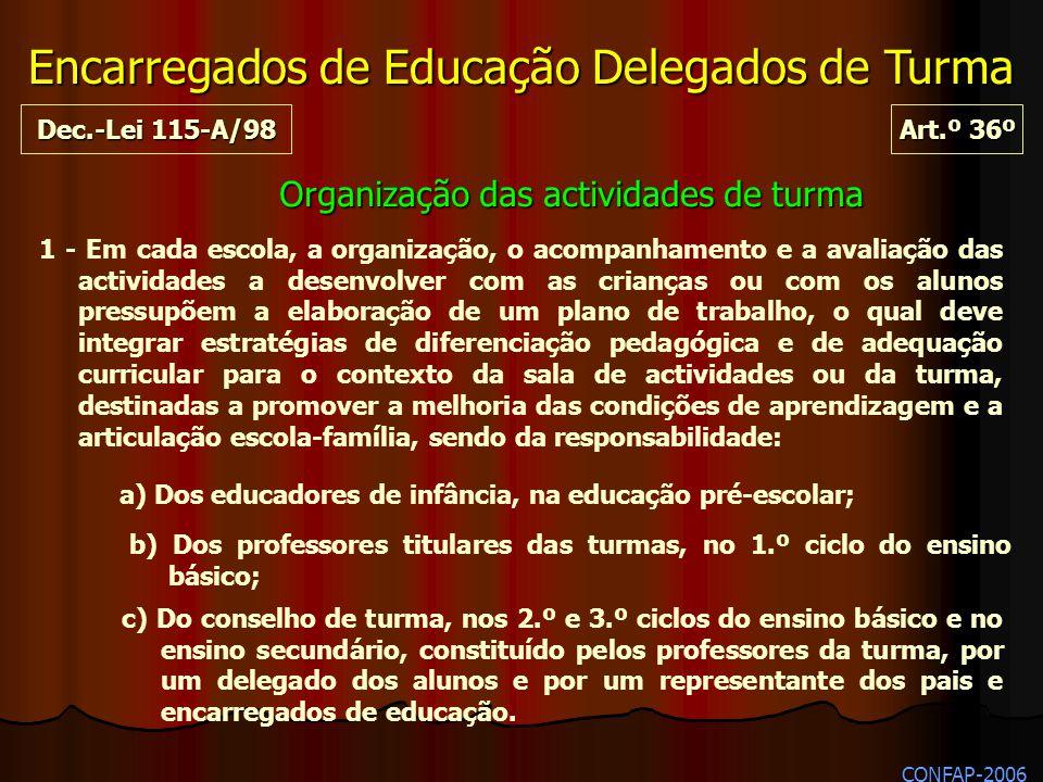 Art.º 36º Dec.-Lei 115-A/98 Encarregados de Educação Delegados de Turma Organização das actividades de turma 1 - Em cada escola, a organização, o acom