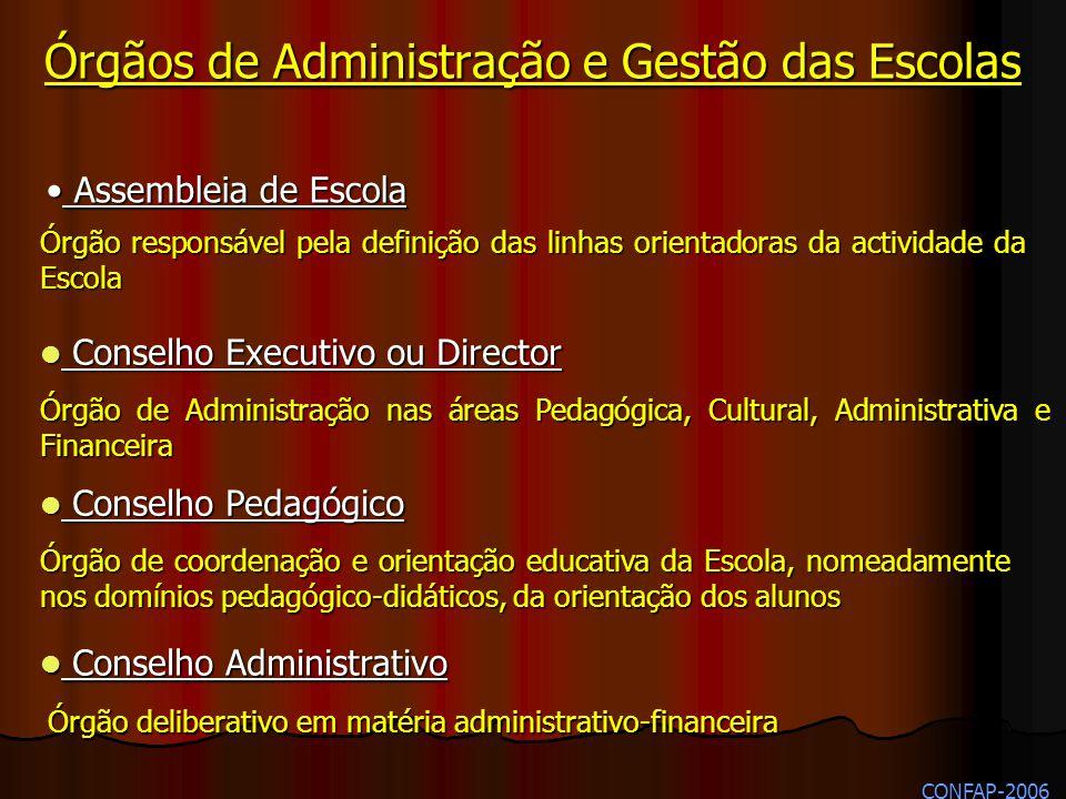 Órgãos de Administração e Gestão das Escolas Conselho Executivo ou Director Conselho Executivo ou Director Assembleia de Escola Assembleia de Escola C