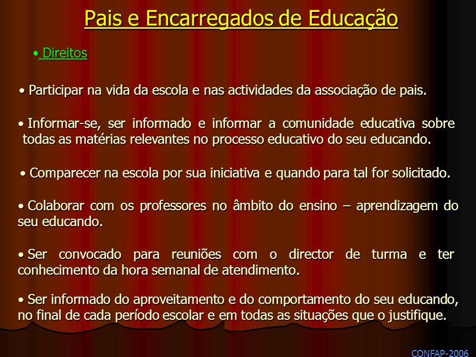 Direitos Direitos Participar na vida da escola e nas actividades da associação de pais. Participar na vida da escola e nas actividades da associação d