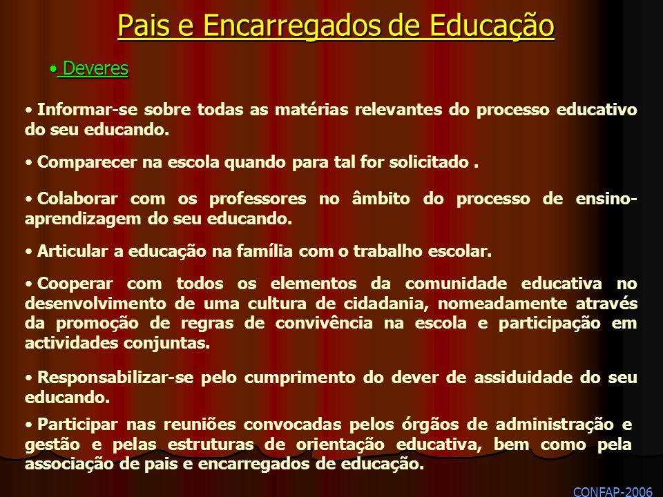 Deveres Deveres Informar-se sobre todas as matérias relevantes do processo educativo do seu educando. Comparecer na escola quando para tal for solicit