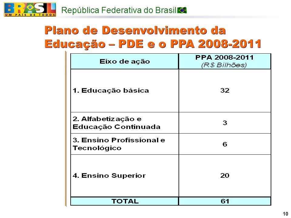 República Federativa do Brasil 10 Plano de Desenvolvimento da Educação – PDE e o PPA 2008-2011