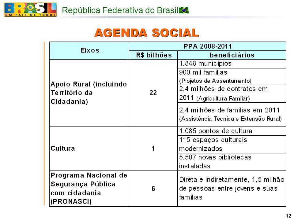 República Federativa do Brasil 12 AGENDA SOCIAL