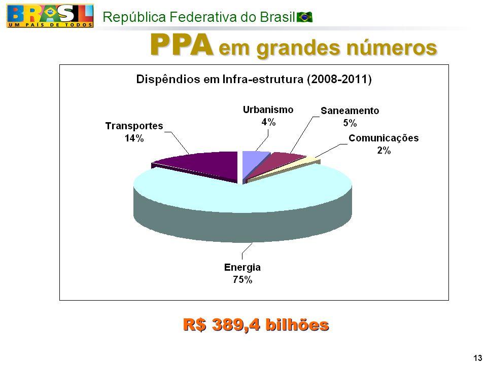 República Federativa do Brasil 13 R$ 389,4 bilhões PPA em grandes números
