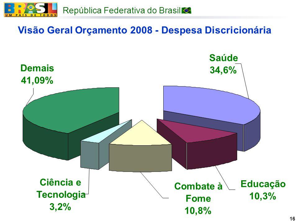 República Federativa do Brasil 16 Visão Geral Orçamento 2008 - Despesa Discricionária Demais 41,09% Ciência e Tecnologia 3,2% Combate à Fome 10,8% Edu