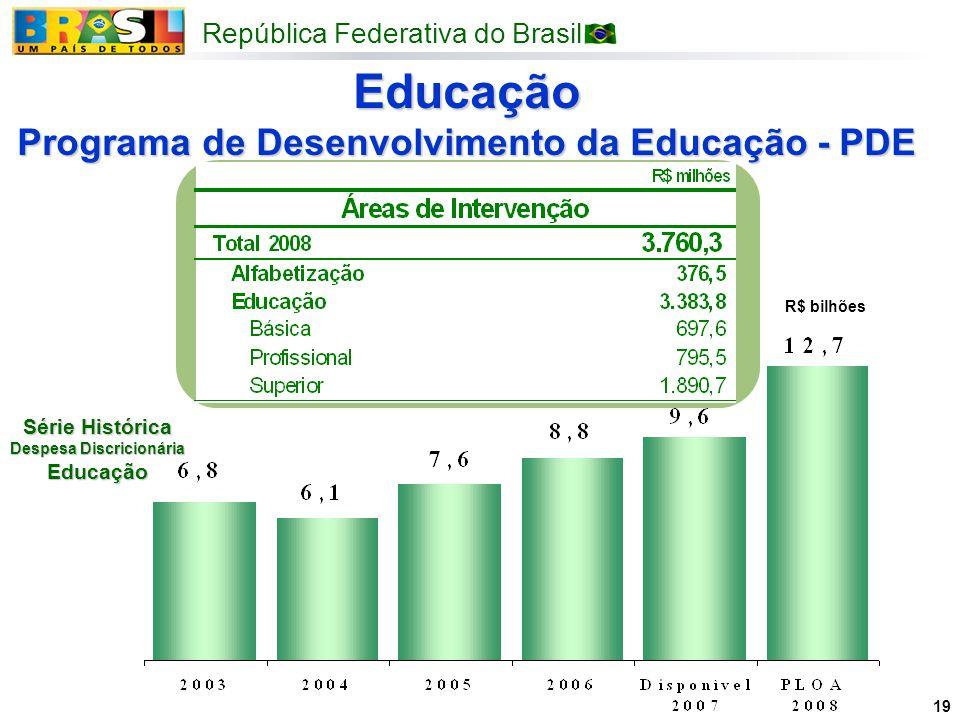 República Federativa do Brasil 19 Educação Programa de Desenvolvimento da Educação - PDE R$ bilhões Série Histórica Despesa Discricionária Educação