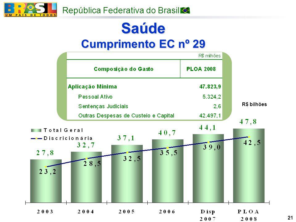 República Federativa do Brasil 21 Saúde Cumprimento EC nº 29 R$ bilhões