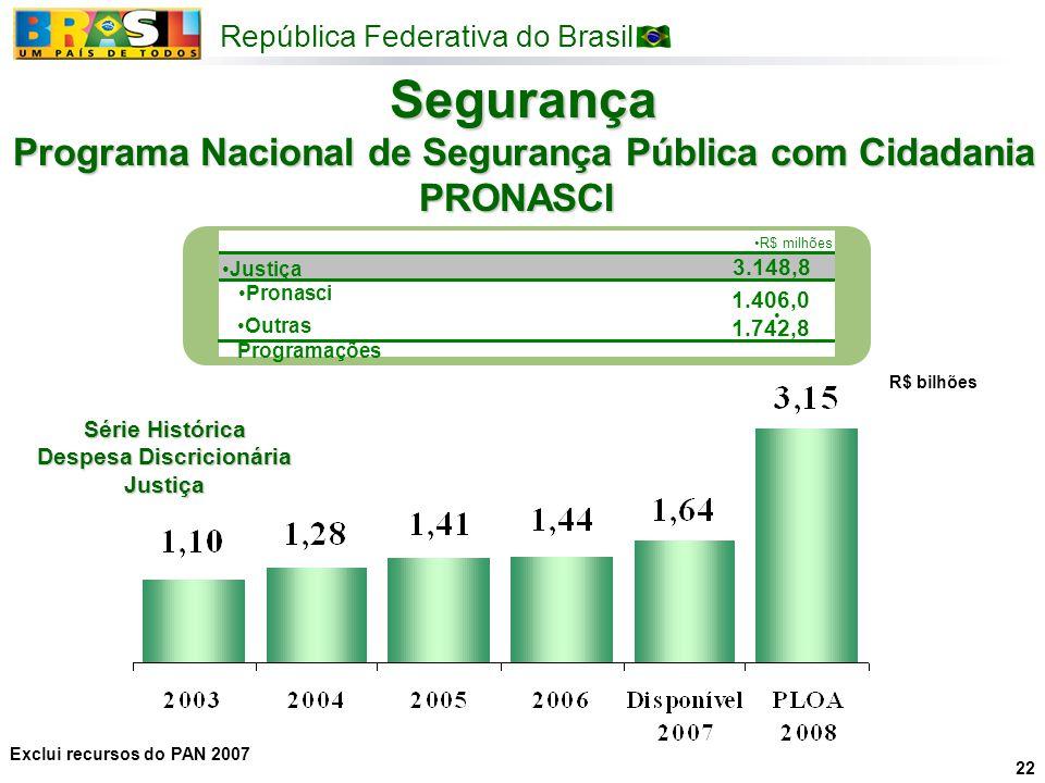 República Federativa do Brasil 22 Segurança Programa Nacional de Segurança Pública com Cidadania PRONASCI R$ bilhões Série Histórica Despesa Discricio