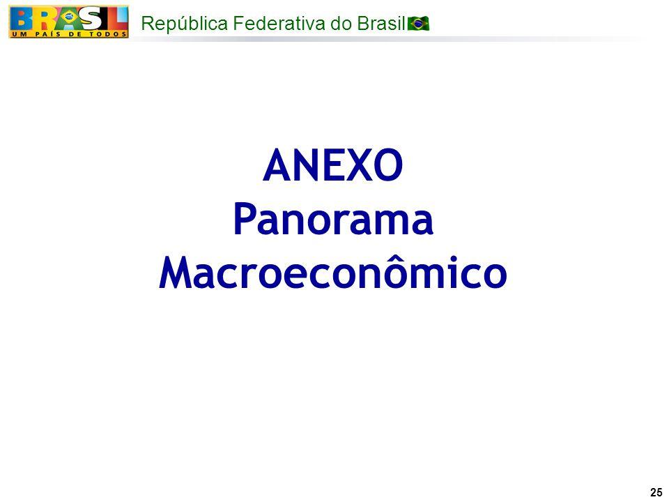 República Federativa do Brasil 25 ANEXO Panorama Macroeconômico