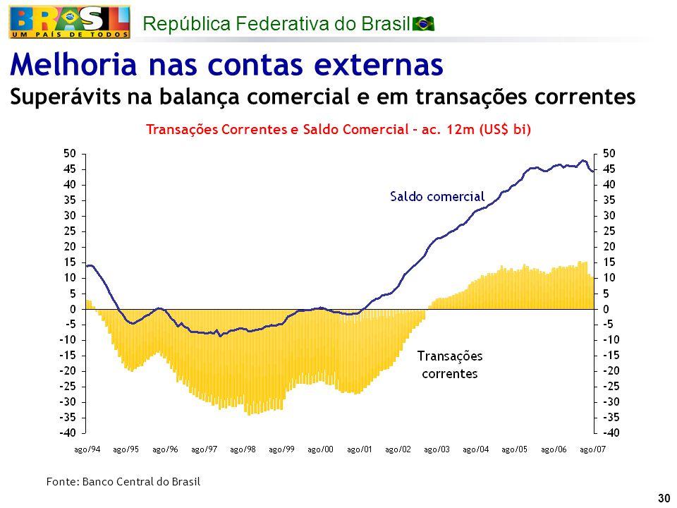República Federativa do Brasil 30 Melhoria nas contas externas Superávits na balança comercial e em transações correntes Transações Correntes e Saldo