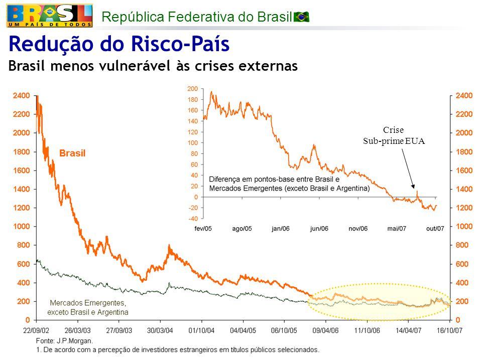 República Federativa do Brasil 31 Redução do Risco-País Brasil menos vulnerável às crises externas Crise Sub-prime EUA