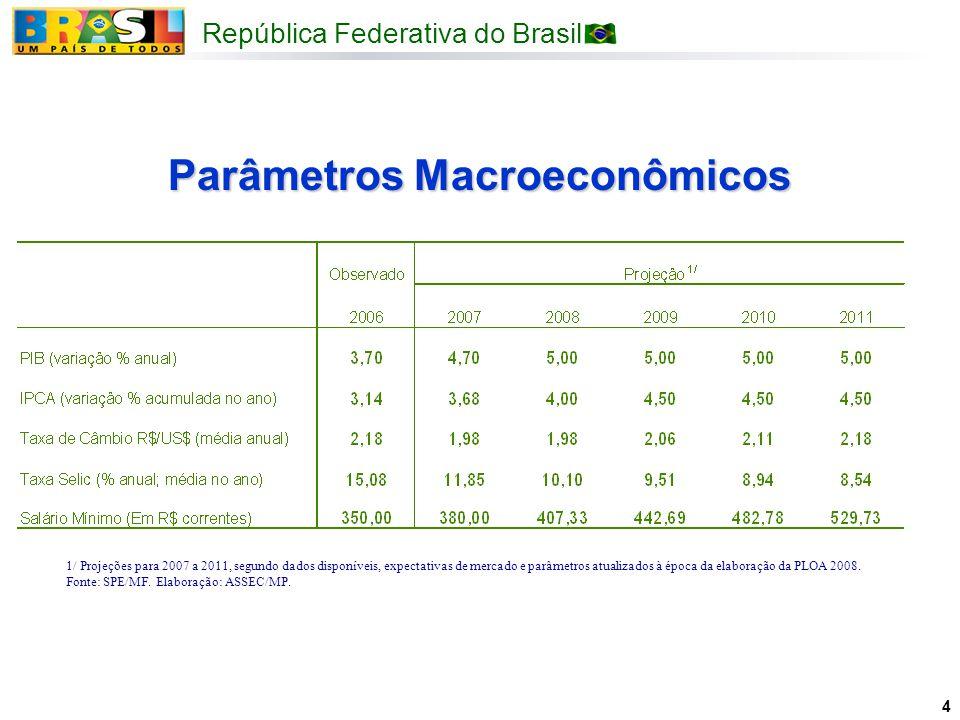 República Federativa do Brasil 4 Parâmetros Macroeconômicos 1/ Projeções para 2007 a 2011, segundo dados disponíveis, expectativas de mercado e parâme