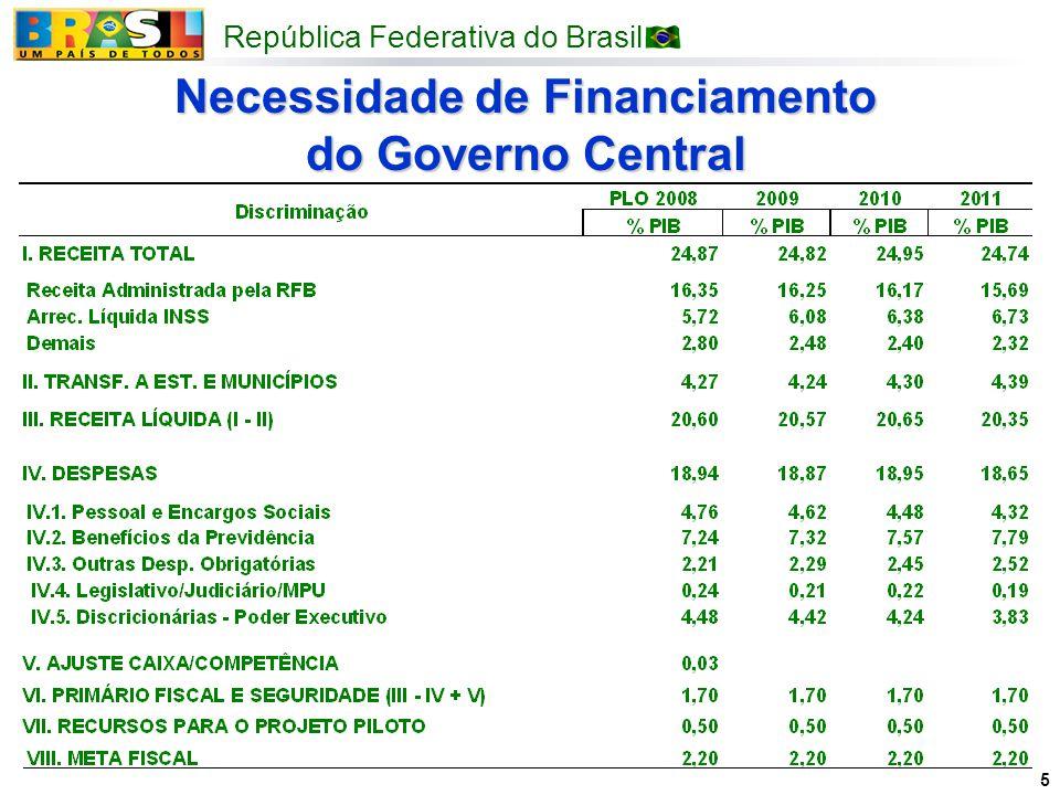 República Federativa do Brasil 5 Necessidade de Financiamento do Governo Central